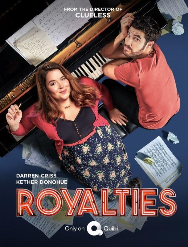 Авторский гонорар / Royalties (2020)