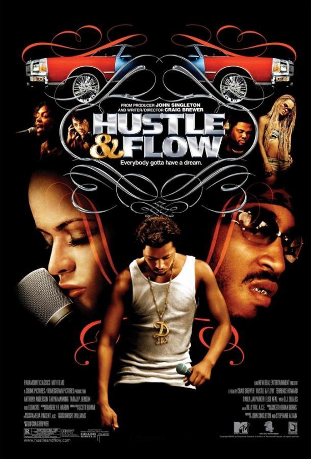 Суета и движение (2005)