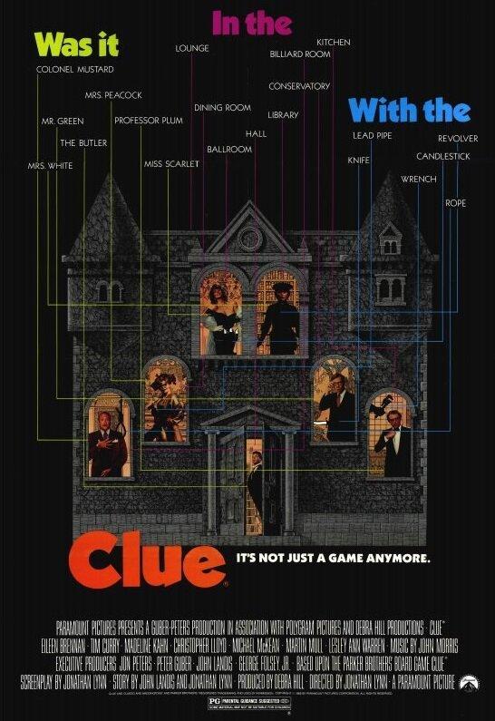 Улика / Clue (1985)