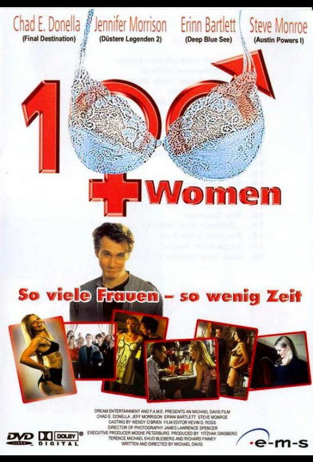 Лихорадка по девчонкам / Girl Fever (2002)